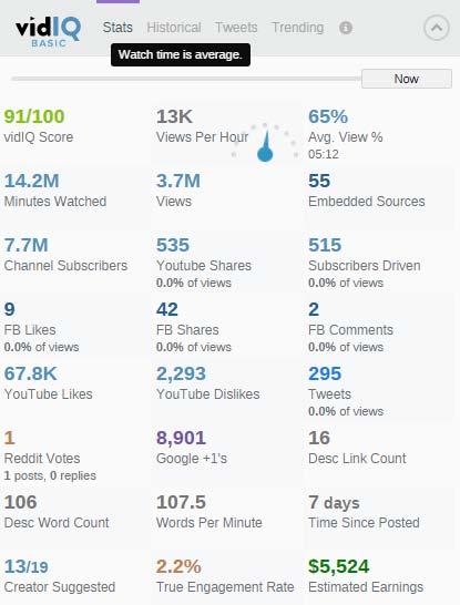 Advanced-YouTube-Stats